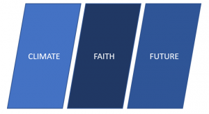 Our Climate | Our Faith | Our Future: Acting on Our Climate Action Plan (CAP)